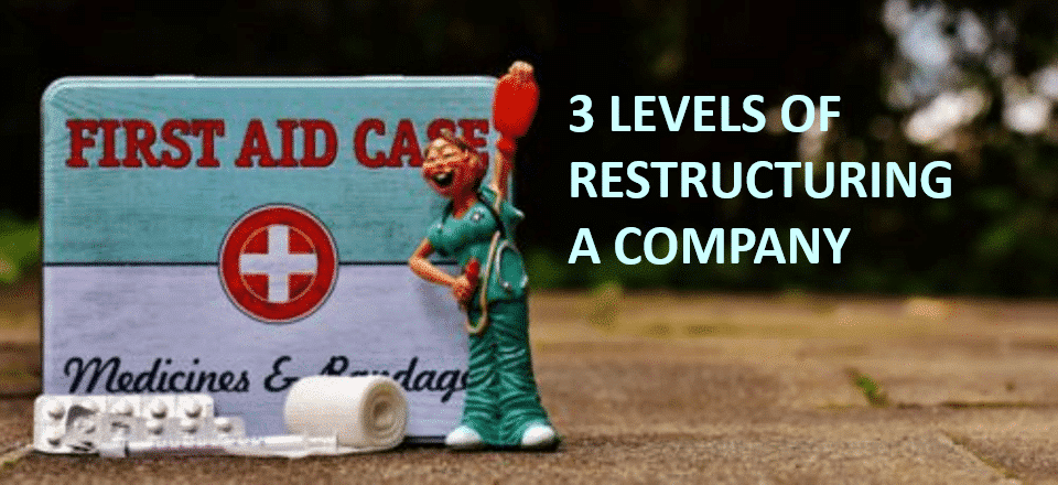 3 Levels of Restructuring a Company