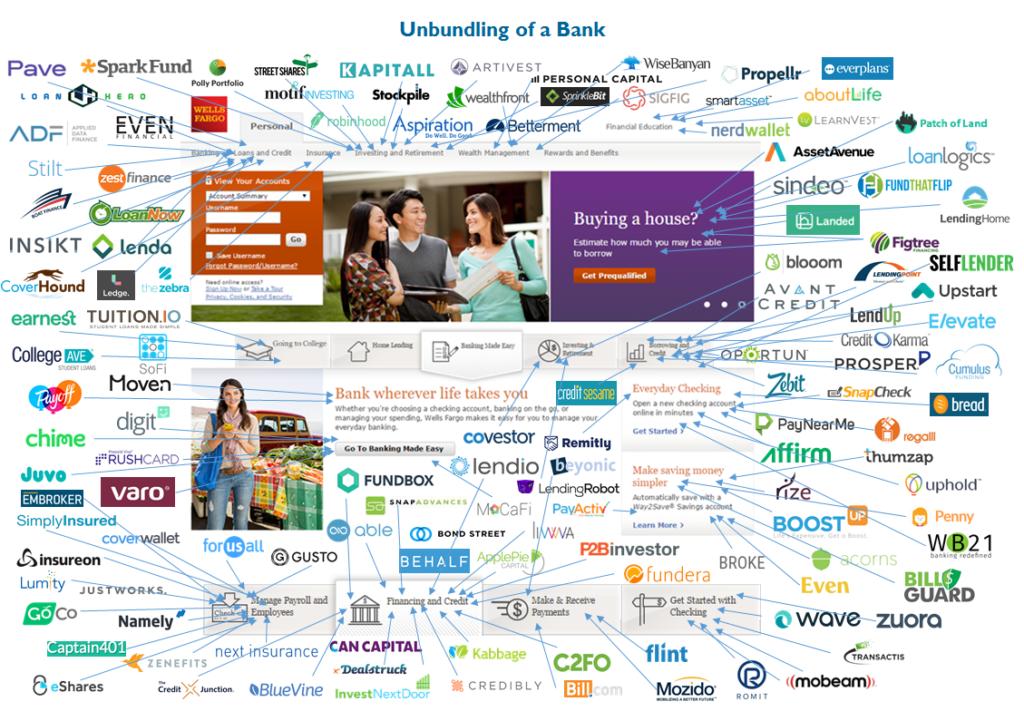 Bank unbundeling